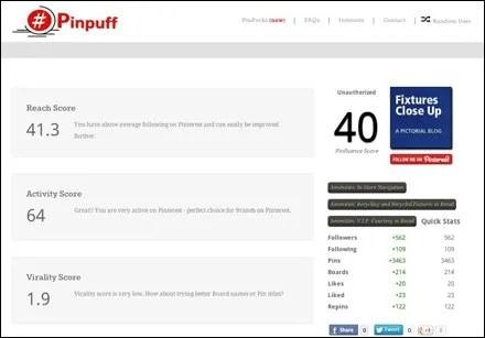 PinPuff Score for Fixtures Close Up Main