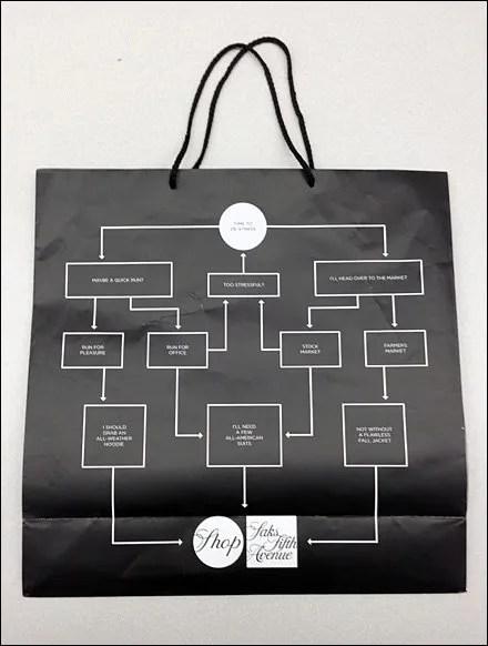 Wayfaring Shopping Bag Main