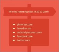 FixturesCloseUp Top Referring Sites 2013