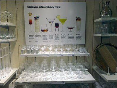 Guide to Glassware 1