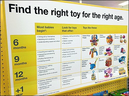 Toy Selection Aid by Age Main