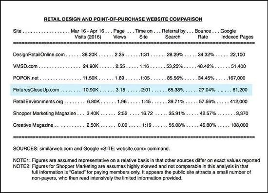 FixturesCloseUp Reader Engagement Comparison