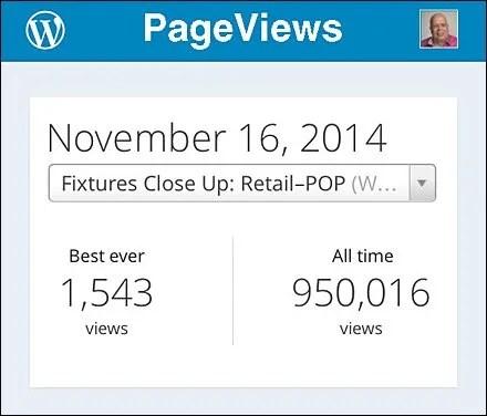FixruresCloseUp 950,000 Pageviews November 16, 2015