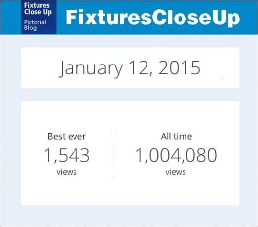 FixturesCloseUp 1,000,000 Page Views Main