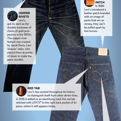 Levis Brand Features