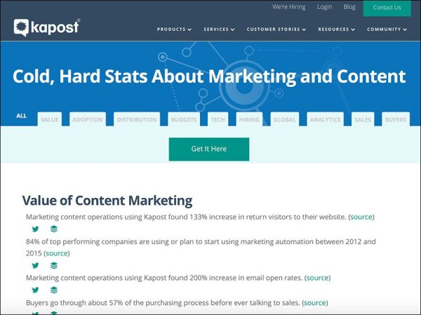 Cold__Hard_Stats_about_Marketing_and_Content_from_Kapost