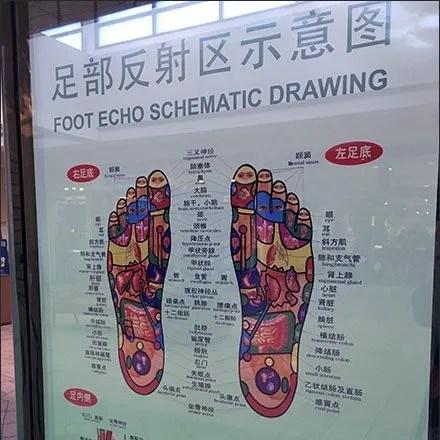 Reflexology Road Map Branding At The Mall