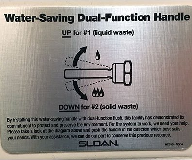 Sloan Restroom Dual Mode Toilet Flush Sign