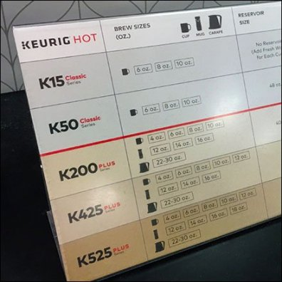 Keurig Selection Color Coded Feature