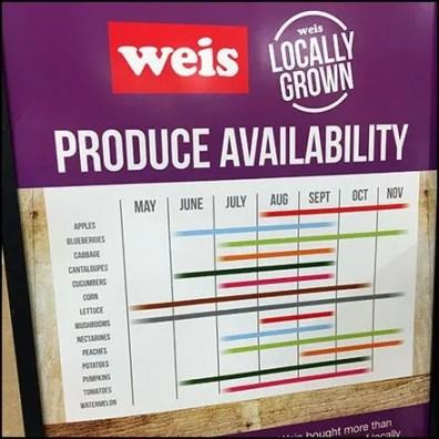 Weis Produce Avalability Chart Calendar Feature
