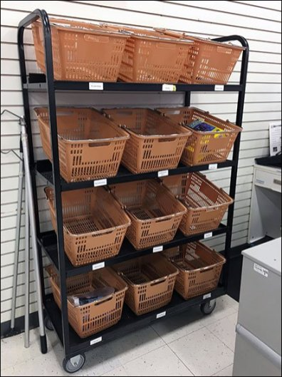 Returns Sorting System Based Upon Plastic Totes
