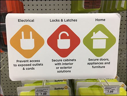 Home Security Icons Cut Through The Clutter