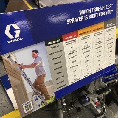 Color Coded Paint Sprayer Specification Table