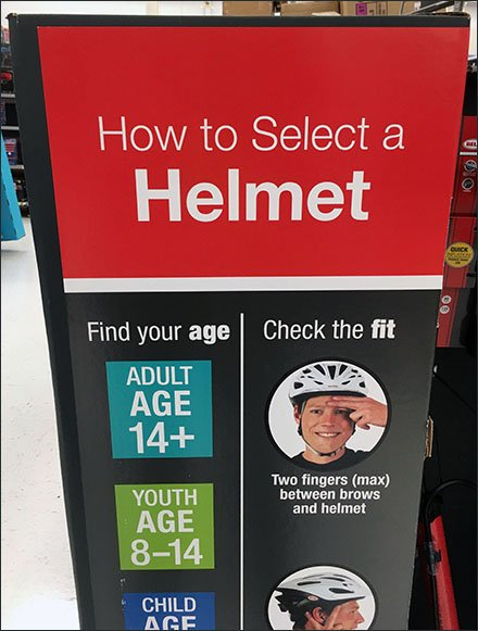 How To Check Bicycle Helmet Fit Details
