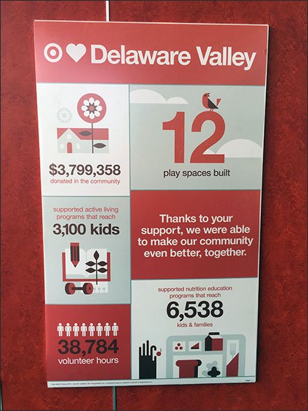 Target Montage Celebrates Charitable Contributions