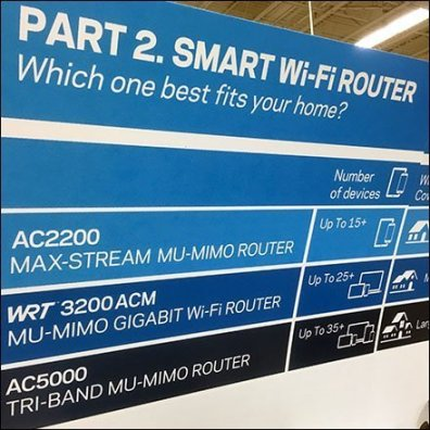 Do-It-Yourself WiFi Router Selection Chart