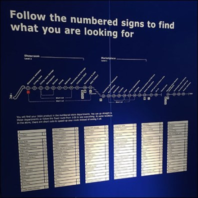 Numbered-Department IKEA Store Navigation