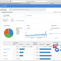 FixturesCloseUp Google Analytics Audience Acquisition 2019