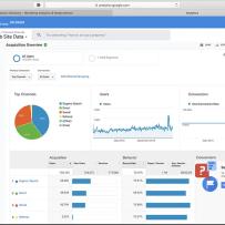 FixturesCloseUp Google Analytics Audience Acquisition 2019