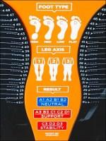 Cur-Rex Footdisk Shoe Measurement Aid