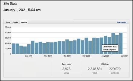 FixturesCloseUp Monthly Traffic Trends Aug 2018 - Nov 2020FixturesCloseUp Monthly Traffic Trends Jul 2018 - Dec 2020 880x540