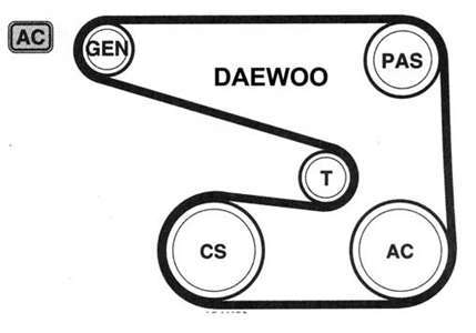 Power steering line on Daewoo Leganza ~Free guide manual