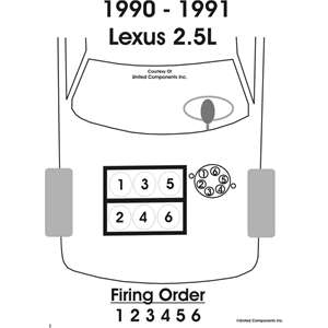 schematics and diagrams: Firing Order for 1991 Lexus ES 250?