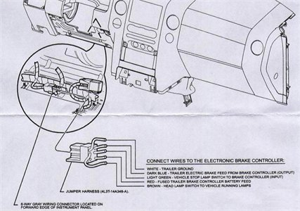 wiring in a brake controller Questions & Answers (with