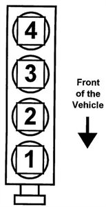 Diagram of firing order with coils for a 2002 kia sportage