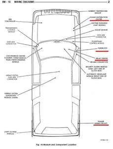 jeep cherokee power distribution center Questions
