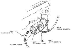 Buick labor time install starter Questions & Answers (with