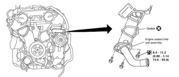 Nissan Altima 4 3 v6 belt diagram Questions & Answers
