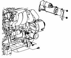 Saturn starter solenoid location diagram Questions