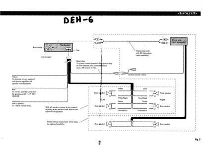 Pioneer wiring diagram color codes Car Audio Receivers