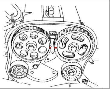 Hyundai accent manual gearbox problems