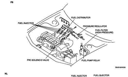 Mazda kia pride carburetor diagram Questions & Answers