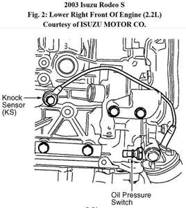 Isuzu Rodeo replace knock sensor Questions & Answers (with