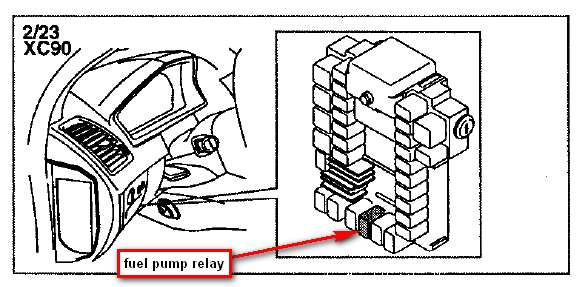 Volvo XC90 fuel pump relay Questions & Answers (with