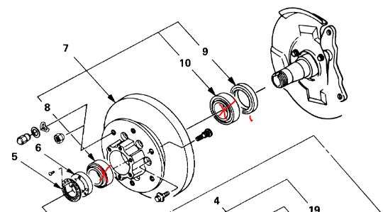 Isuzu repack wheel bearings Questions & Answers (with