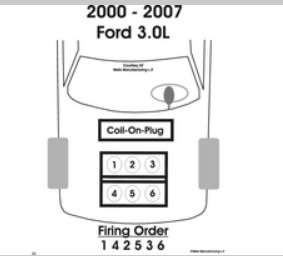 2006 Ford Five Hundred Engine Diagram : 2005 Ford Five