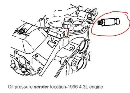 Isuzu sensor location v6 Questions & Answers (with