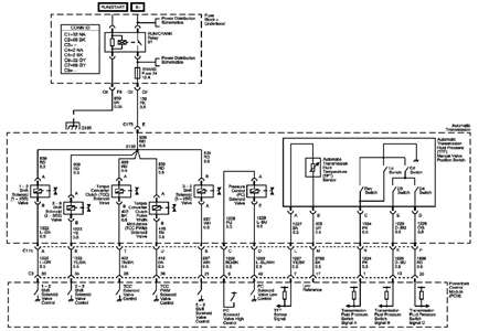 1964 Ford Thunderbird Wiring Diagram 1964 Ford Thunderbird