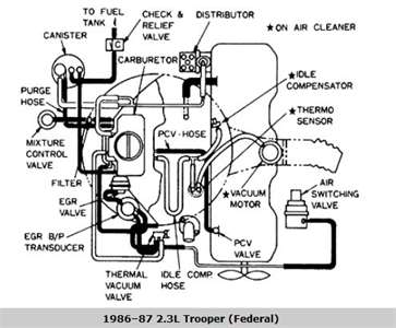 SOLVED: I need a vacuum diagram for a 1988 Isuzu trooper