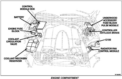2004 Chrysler Crossfire Fuse Box : 32 Wiring Diagram