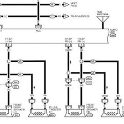 2002 Nissan Sentra Stereo Wiring Diagram International Truck Codes Need For 2010 Frontier - Fixya