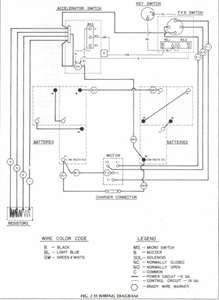 95 Ezgo Wiring Diagram from i0.wp.com