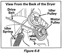 maytag neptune dryer belt diagram Questions & Answers