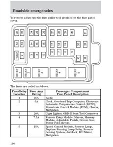 2001 Lincoln Ls Fuse Box Diagram 2000 Lincoln LS Relay