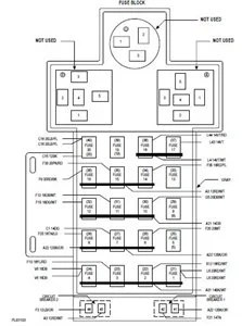 Dodge Neon Fuse Box Diagram Likewise 2005, Dodge, Free