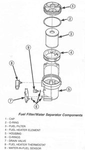SOLVED: How much to replace fuel filter on A6 2007 diesel